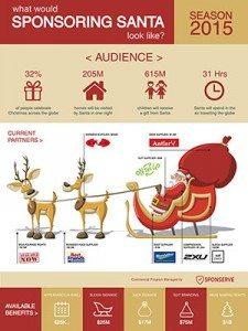 Sponsoring Santa 2015