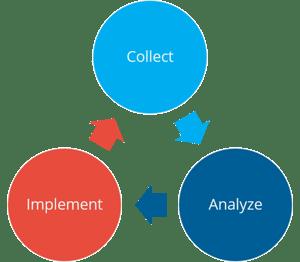 San Antonio Spurs Data Analytics Philosophy